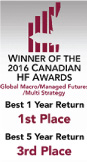 Winner of the 2016 Canadian HF Awards